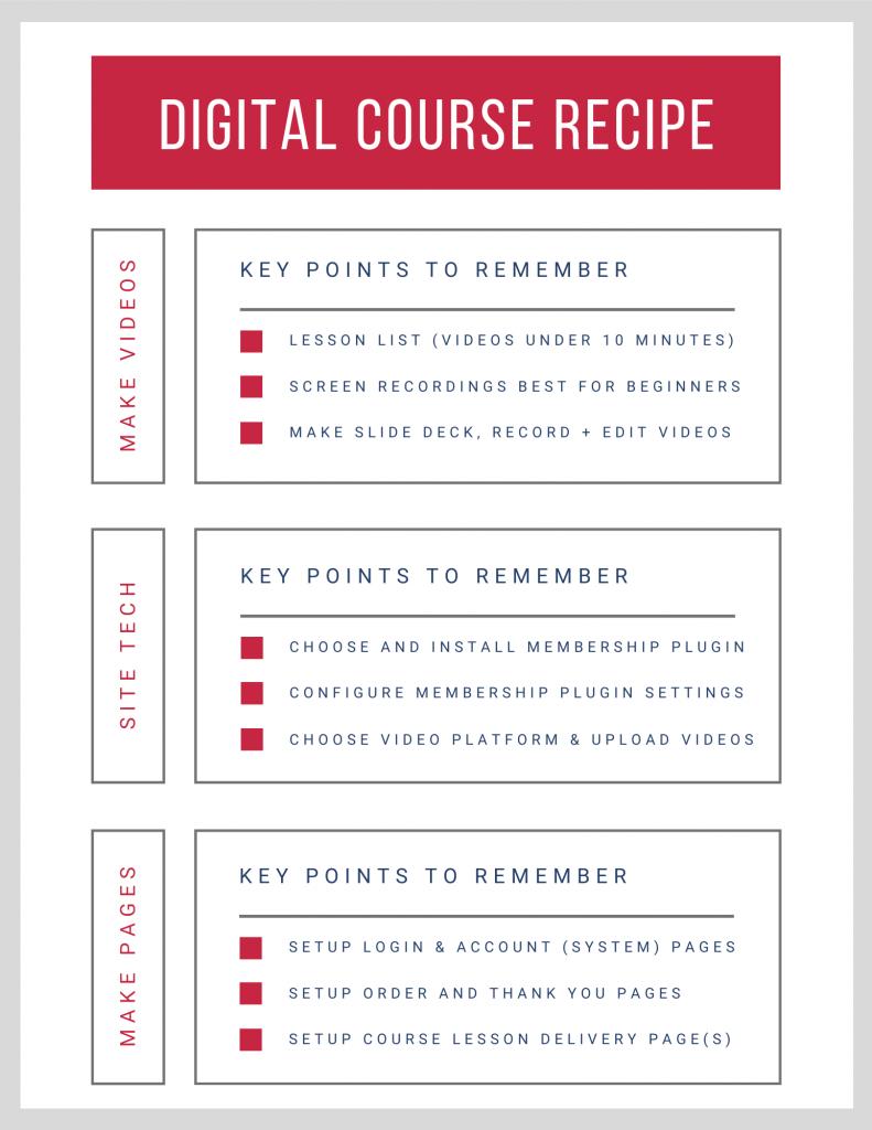 Digital Course Recipe